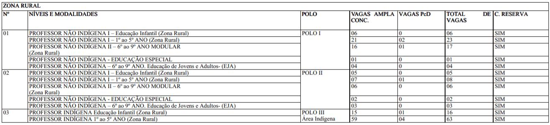 c1 26 - Processo Seletivo Prefeitura de Maués-AM: Inscrições encerradas
