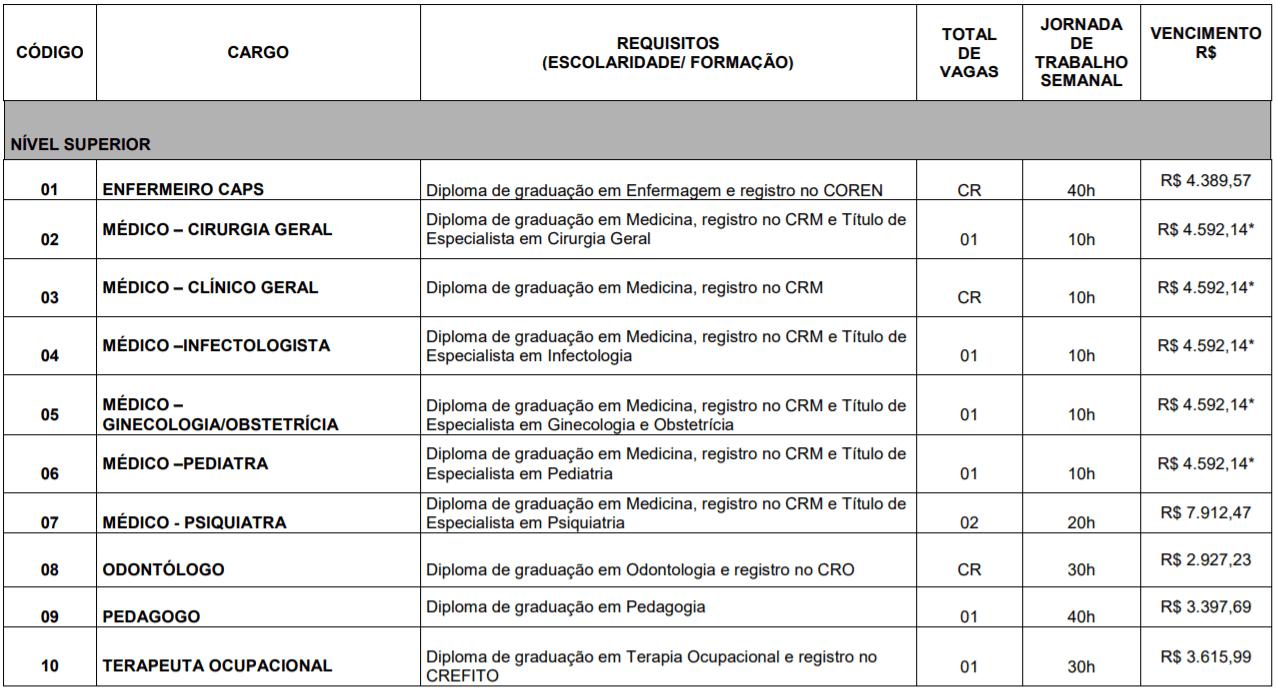 c1 27 - Processo Seletivo Prefeitura de Balneário Piçarras-SC: Inscrições Abertas