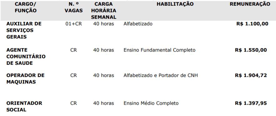 c1 29 - Processo Seletivo Prefeitura de Saltinho-SC: Inscrições encerradas