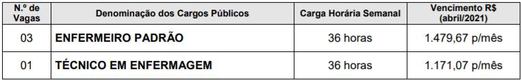 c1 30 - Concurso Público Prefeitura de Águas de São Pedro-SP: Inscrições abertas