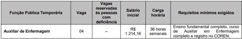 c1 32 - Processo Seletivo Prefeitura de Américo Brasiliense-SP: Inscrições Abertas
