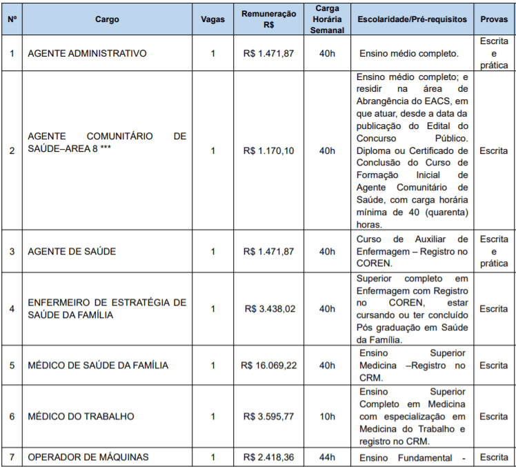 c1 35 - Concurso Prefeitura de Lençóis Paulista-SP: Inscrições encerradas