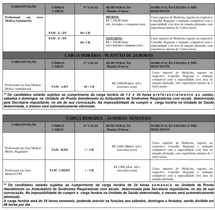 c1 37 - Processo Seletivo Guarapari ES: Inscrições encerradas