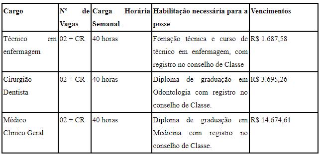 c1 39 - Processo seletivo Prefeitura de Campo do Tenente - PR: Inscrições abertas