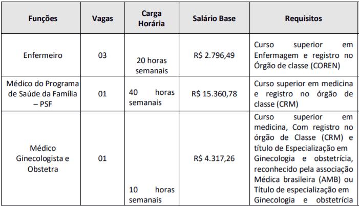 c1 5 - Processo Seletivo Prefeitura de Taquarituba SP: Inscrições Abertas