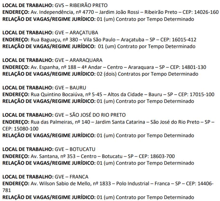 c1 8 - SES-SP lança edital com vagas para saúde: Inscrições encerradas