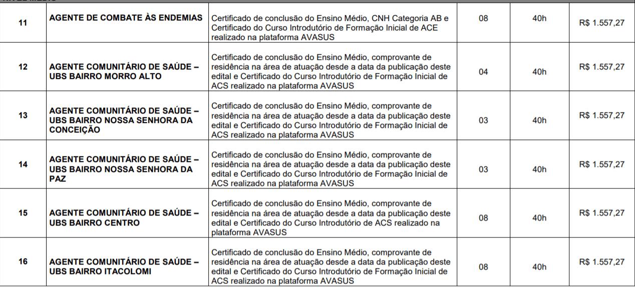 c2 17 - Processo Seletivo Prefeitura de Balneário Piçarras-SC: Inscrições Abertas
