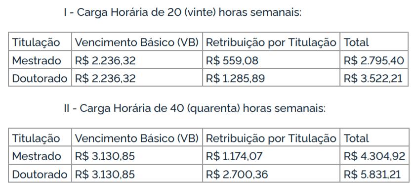 c2 19 - Processo Seletivo UFCSPA de Porto Alegre-RS: Inscrições encerradas