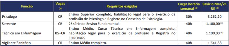 c2 2 - Processo Seletivo Prefeitura de Minas do Leão-RS: Inscrições abertas