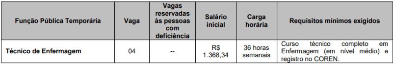 c2 20 - Processo Seletivo Prefeitura de Américo Brasiliense-SP: Inscrições Abertas