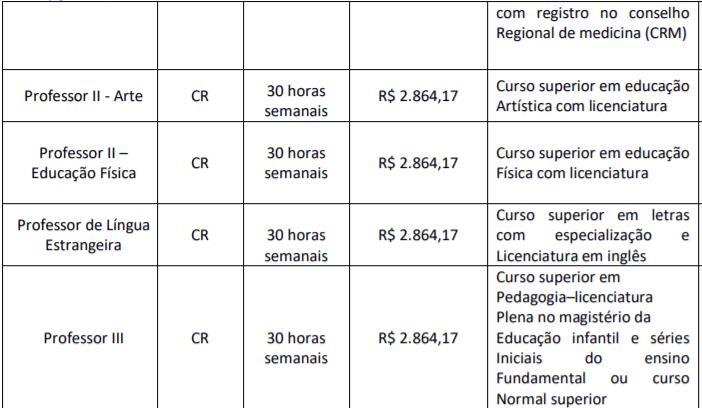 c2 4 - Processo Seletivo Prefeitura de Taquarituba SP: Inscrições Abertas