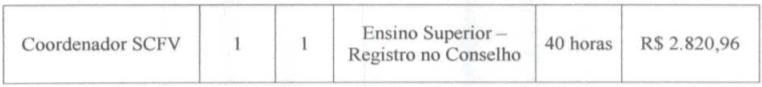 c2 7 - Processo Seletivo Cachoeira Alta GO: Inscrições abertas!