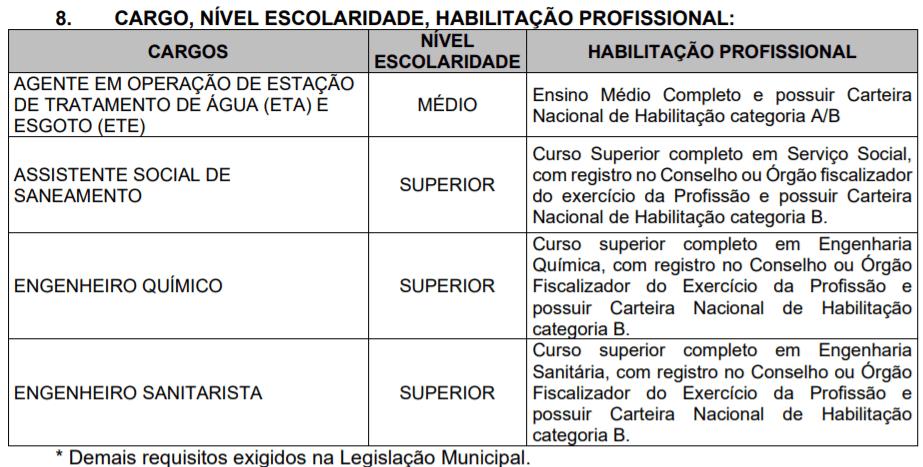 c2 9 - Processo Seletivo SAMAE de Tijucas-SC: Inscrições encerradas