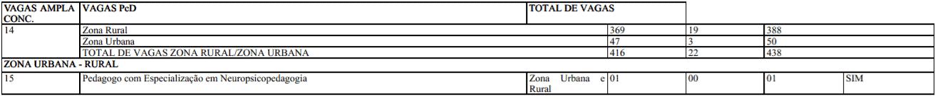 c4 1 - Processo Seletivo Prefeitura de Maués-AM: Inscrições encerradas