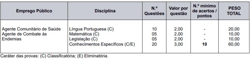 p1 1 - Prefeitura de Caxias do Sul – RS divulga novo Processo seletivo