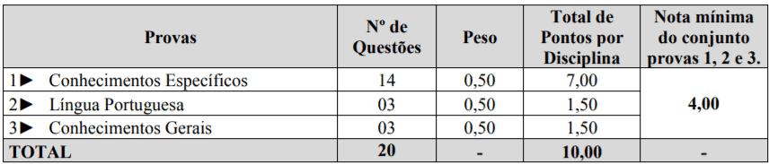 p1 10 - Processo Seletivo São João do Oeste SC: Inscrições encerradas
