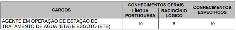 p1 11 - Processo Seletivo SAMAE de Tijucas-SC: Inscrições encerradas