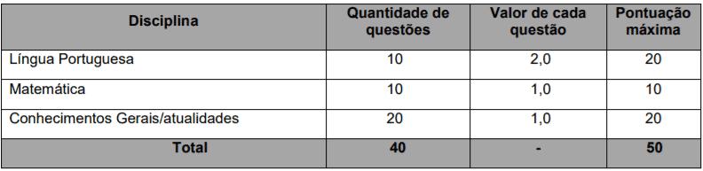 p1 12 - Processo Seletivo Prefeitura de Marechal Thaumaturgo-AC: Inscrições encerradas