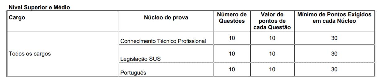 p1 13 - Processo Seletivo Prefeitura de Balneário Piçarras-SC: Inscrições Abertas