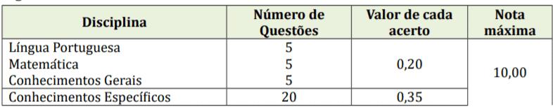 p1 14 - Concurso Público Prefeitura de Atalanta-SC: Inscrições Abertas