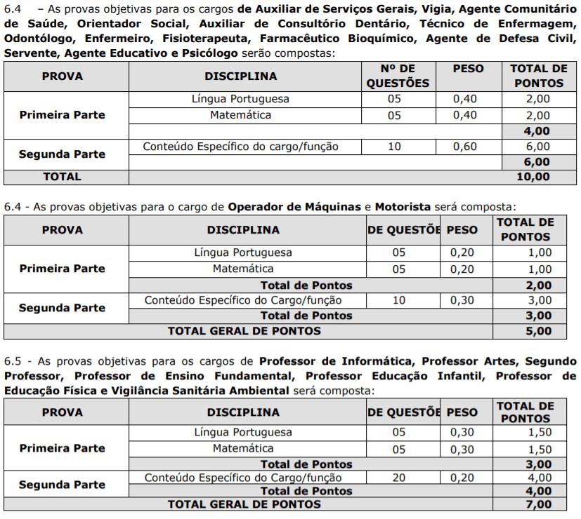 p1 15 - Processo Seletivo Prefeitura de Saltinho-SC: Inscrições encerradas