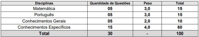 p1 16 - Concurso Público Prefeitura de Águas de São Pedro-SP: Inscrições abertas