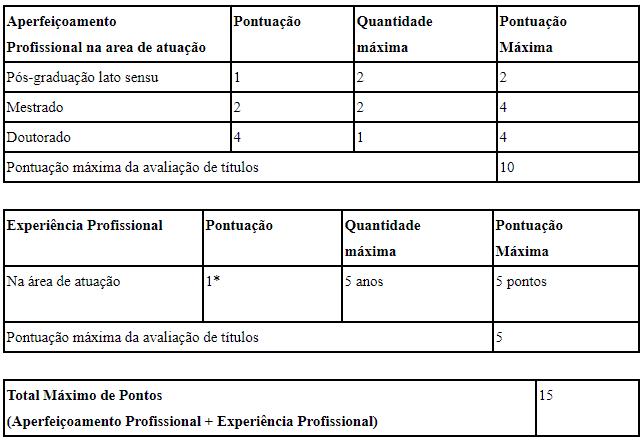 p1 20 - Processo seletivo Prefeitura de Campo do Tenente - PR: Inscrições abertas