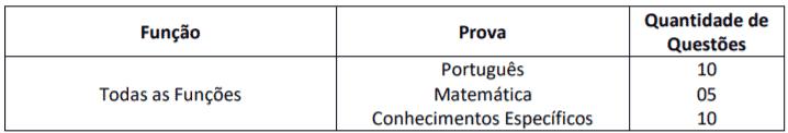 p1 3 - Processo Seletivo Prefeitura de Taquarituba SP: Inscrições Abertas