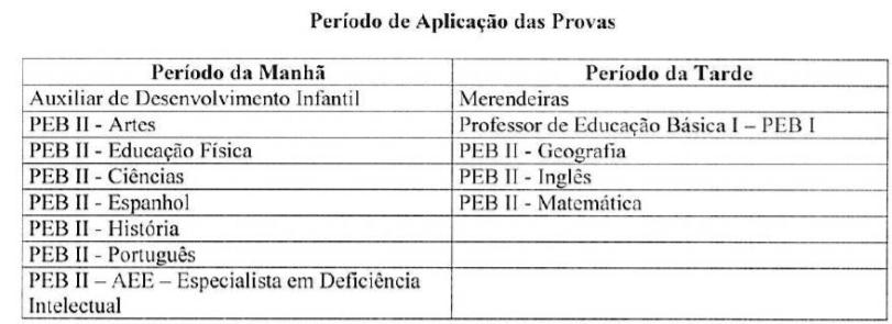p1 8 - Processo Seletivo Prefeitura de Mauá - SP: Inscrições Abertas!