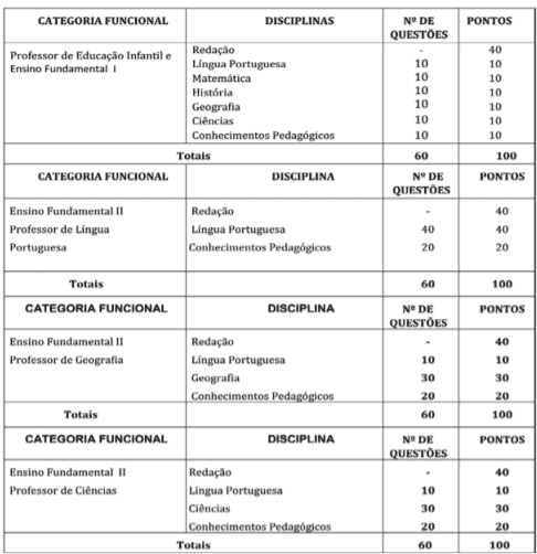 p1 9 - Processo seletivo Prefeitura de Marcolândia-PI: Inscrições encerradas