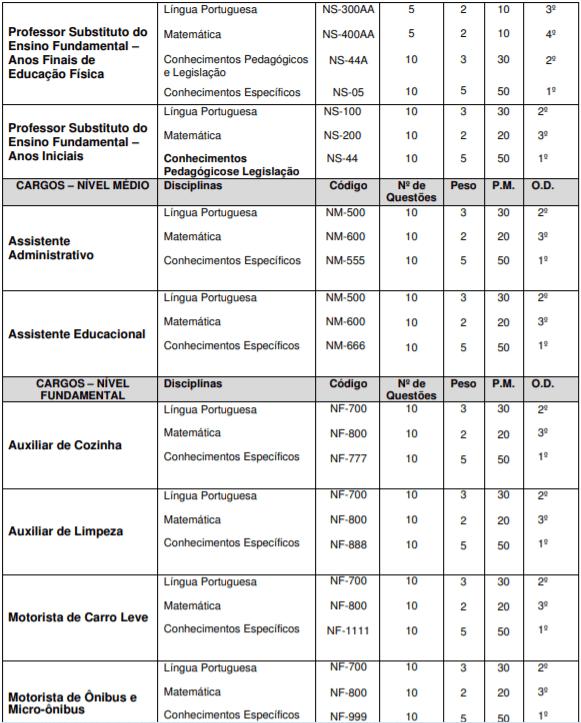 p2 1 - Prefeitura Petrolina PE: INSCRIÇÕES ENCERRADAS