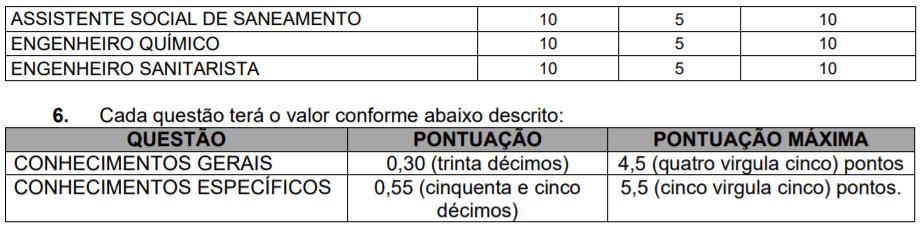 p2 3 - Processo Seletivo SAMAE de Tijucas-SC: Inscrições encerradas