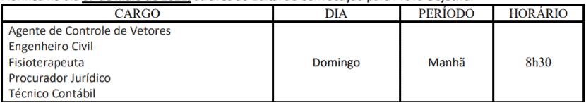 p2 4 - Concurso Público Prefeitura de Florínea-SP: Inscrições encerradas