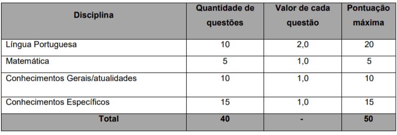 p2 5 - Processo Seletivo Prefeitura de Marechal Thaumaturgo-AC: Inscrições encerradas