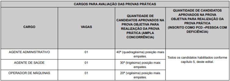 pp1 1 - Concurso Prefeitura de Lençóis Paulista-SP: Inscrições encerradas