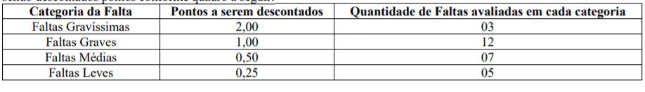 pp1 - Processo Seletivo Prefeitura de Monte Carlo-SC: Salário de até R$ 16.452,45
