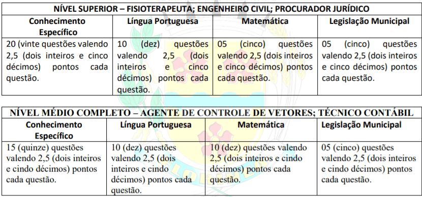 pq - Concurso Público Prefeitura de Florínea-SP: Inscrições encerradas