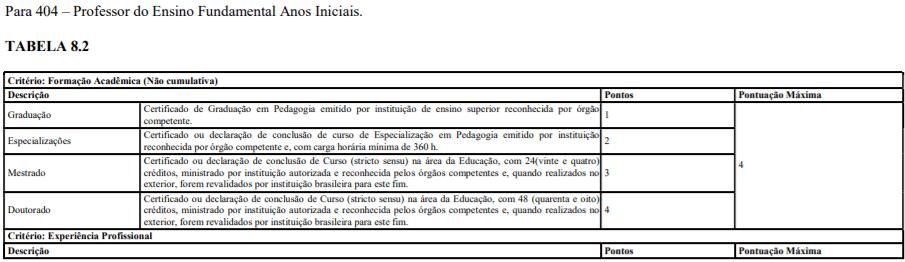 t1 10 - Processo Seletivo Prefeitura de Olinda-PE: Inscrições encerradas