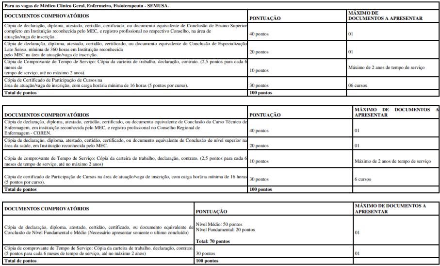t1 11 - Processo seletivo Prefeitura de Nova Brasilândia do Oeste-RO: Inscrições encerradas