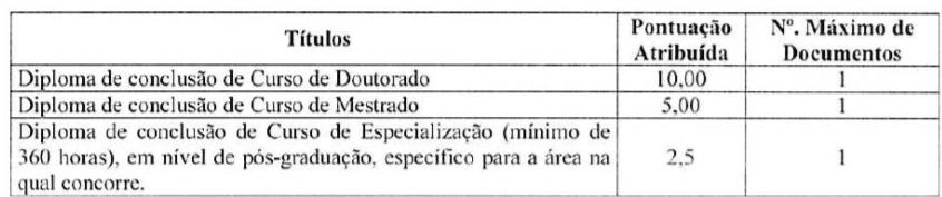 t1 14 - Processo Seletivo Prefeitura de Mauá - SP: Inscrições Abertas!
