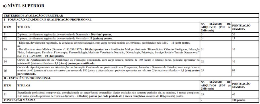 t1 16 - Processo Seletivo Prefeitura de Caicó-RN: Inscrições encerradas
