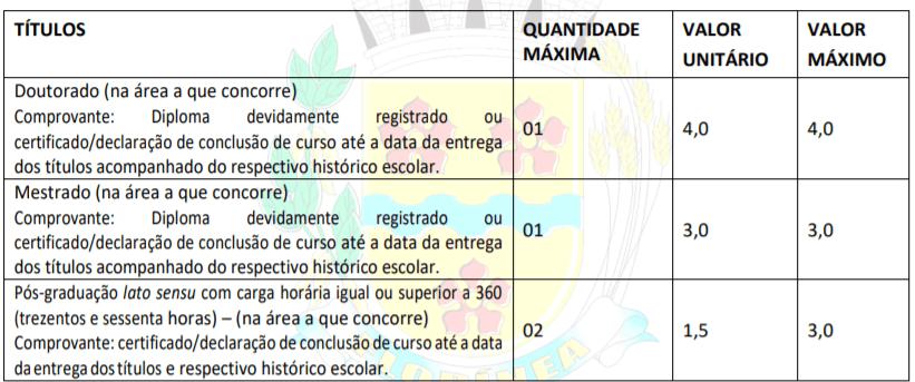 t1 18 - Concurso Público Prefeitura de Florínea-SP: Inscrições encerradas