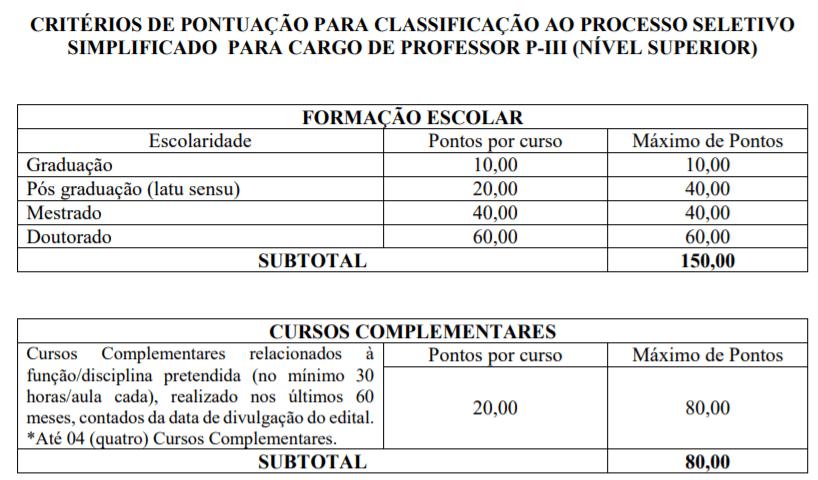 t1 20 - Processo Seletivo Prefeitura de Pontalina - GO: Inscrições Abertas