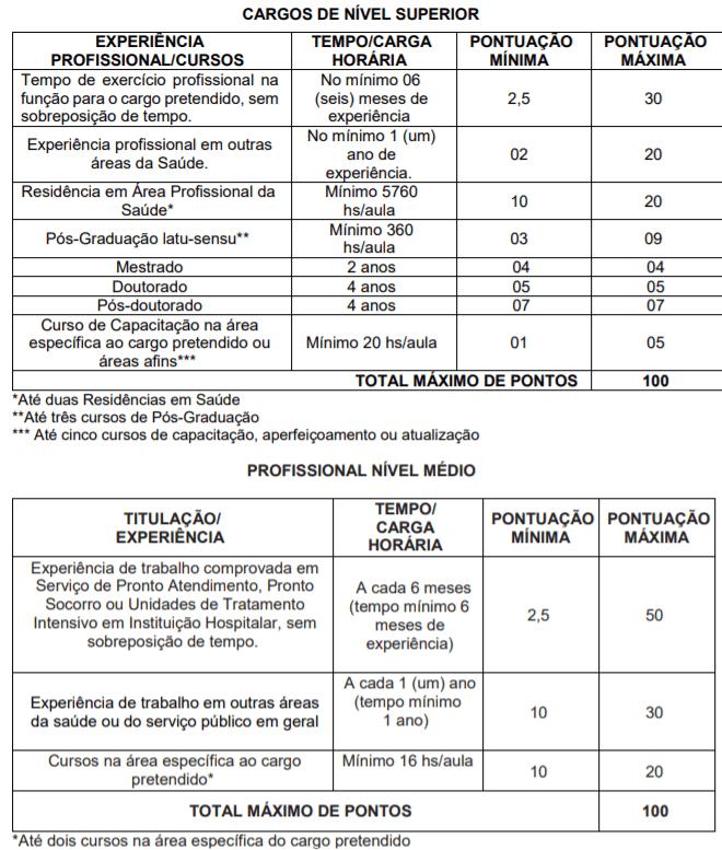 t1 23 - Processo Seletivo Prefeitura de Marechal Thaumaturgo-AC: Inscrições encerradas