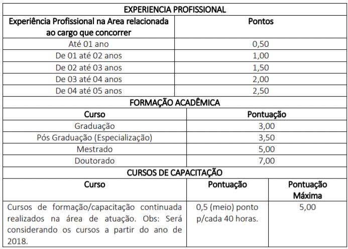 t1 25 - Processo Seletivo Prefeitura Municipal de Novo Santo Antônio - MT: Saiu Edital. Salários de até R$15.000,00