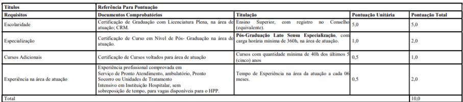 t1 26 - Processo Seletivo Prefeitura de Alto Paraíso-RO: Inscrições abertas