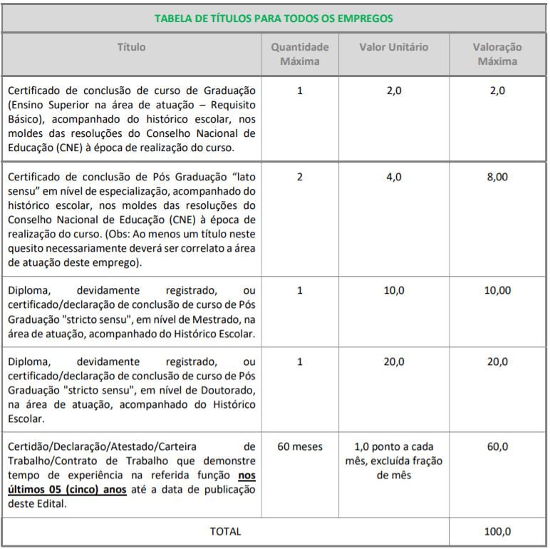 t1 27 - Processo Seletivo Prefeitura de Pereiras-SP: 10 vagas na saúde. Inscrições Abertas!