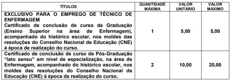 t1 28 - Processo seletivo Prefeitura de Reginópolis - SP: Inscrições encerradas