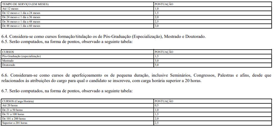 t1 3 - Processo Seletivo da Prefeitura de São Bento do Norte-RN: Salário de até R$3.000,00
