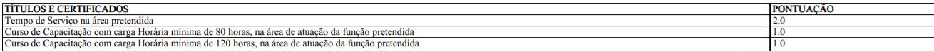 t1 30 - Processo Seletivo Prefeitura de Maués-AM: Inscrições encerradas